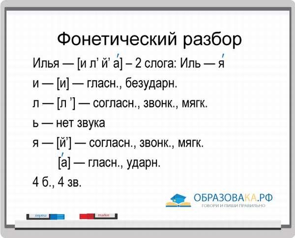 Разбор имени Илья на звуки и буквы