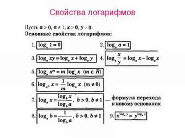Логарифмические функции