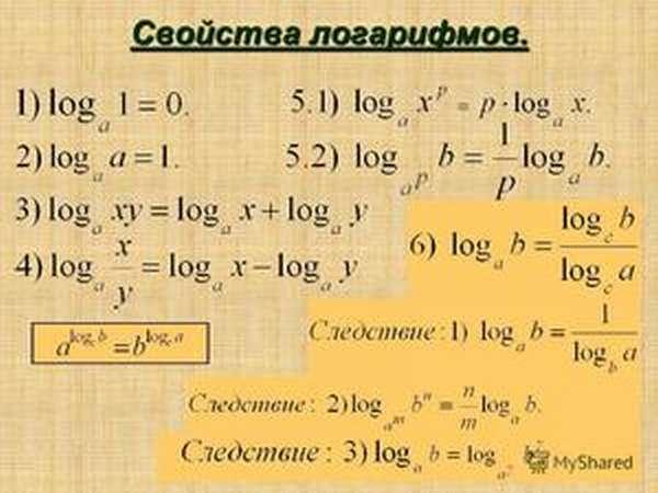 Вычисление логарифмов