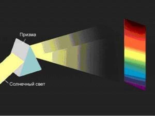 дифракция света принцип гюйгенса френеля