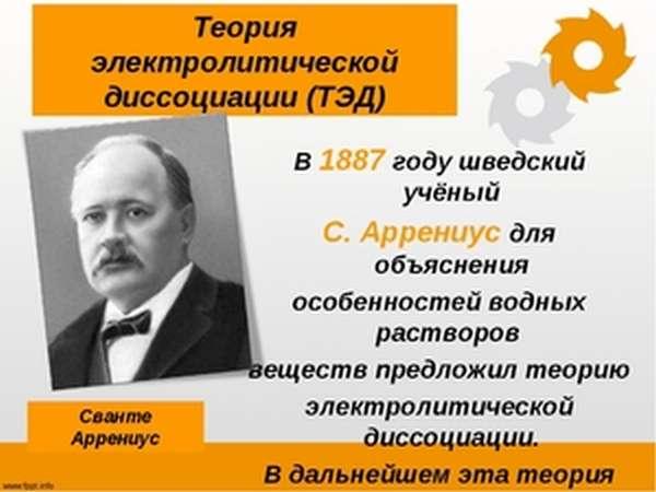 ТЭД - Теория электролитической диссоциации