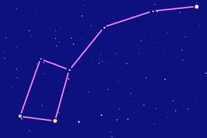 Малая медведица описание и фото созвездия