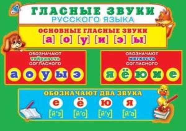 Сколько гласных звуков в русском языке