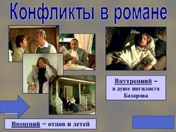 Конфликты в романе Ивана Сергеевича Тургенева Отцы и дети