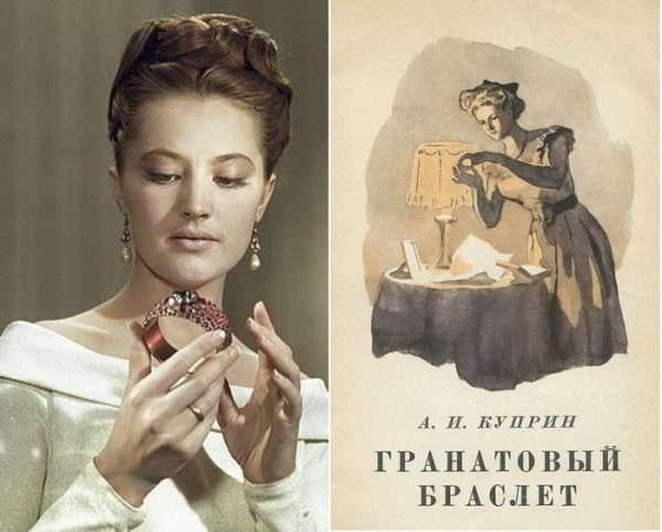 Биография А. И. Куприна