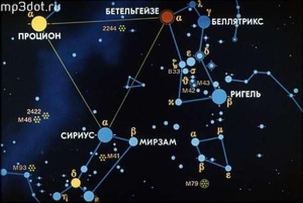Красивые имена звезд