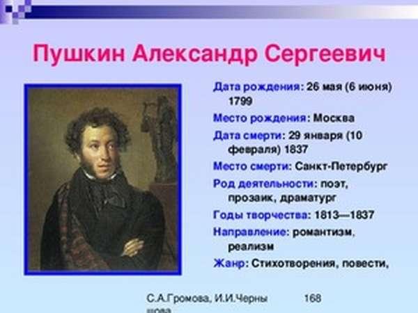 Как жил поэт Пушкин