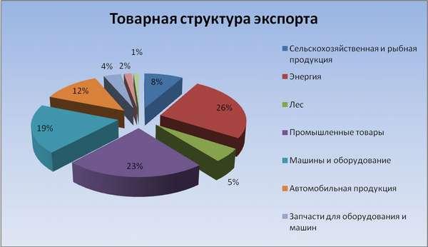 бюджетная система