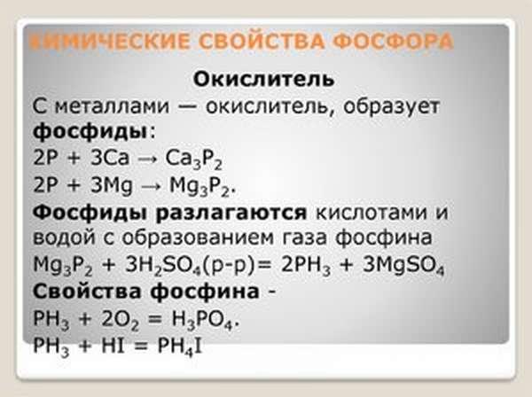 Состав фосфора