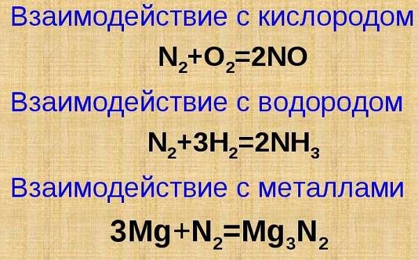Что такое азот химические свойства и соединения
