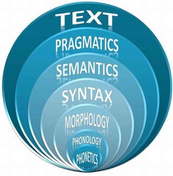 Семантика, лингвистика