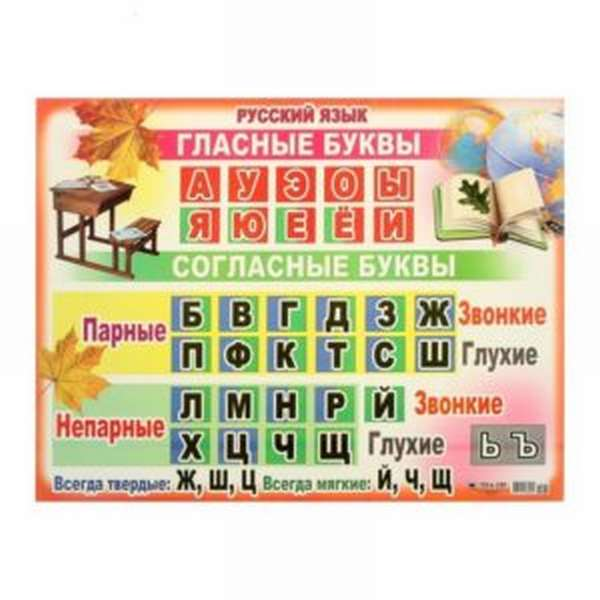 согласные буквы русского алфавита