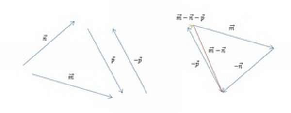 Построение вектора разности m - n - p