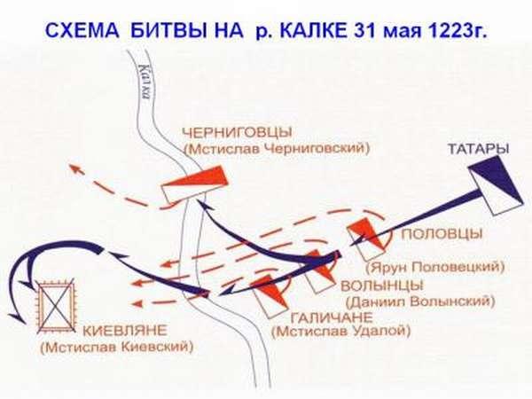Какое значение имела в истории битва на реке Калка: кратко о событии