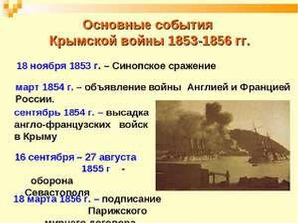 История войны
