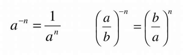 Степень свойства, правила, действия и формулы