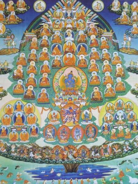 изображение преемственности в буддизме