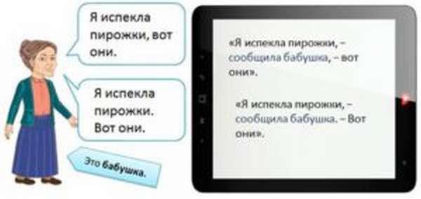 Что такое прямая речь в русском языке