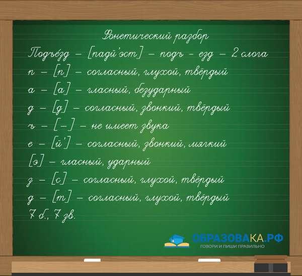 Вариант фонетического разбора слова подъезд