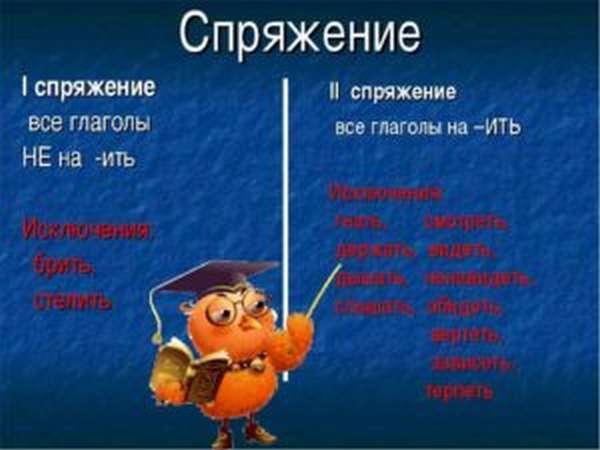 спряжение глаголов в русском языке исключения