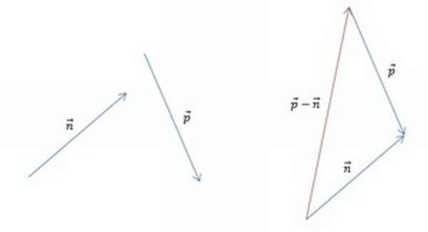 Вычисление разности p - n по правилу треугольника