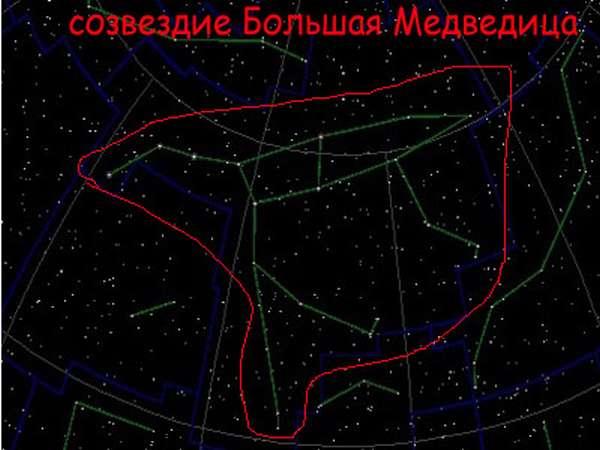 звезды и созвездия
