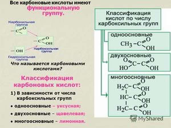 Применение карбоновых кислот