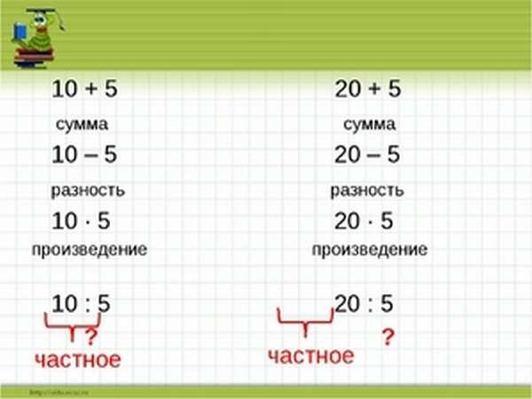 Как вычитать математические примеры