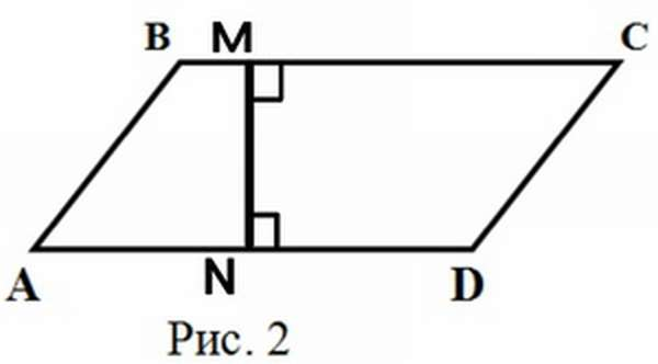 Определение высоты параллелограмма