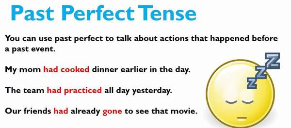 Past Perfect Tense Lesson - YouTube