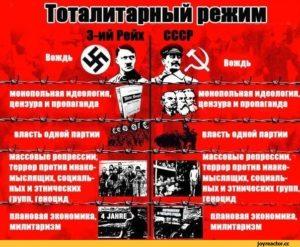 тоталитарный режим кратко