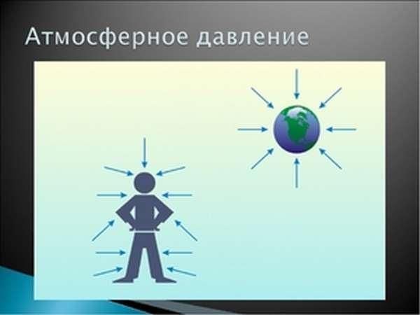 Атмосферное давление и его влияние