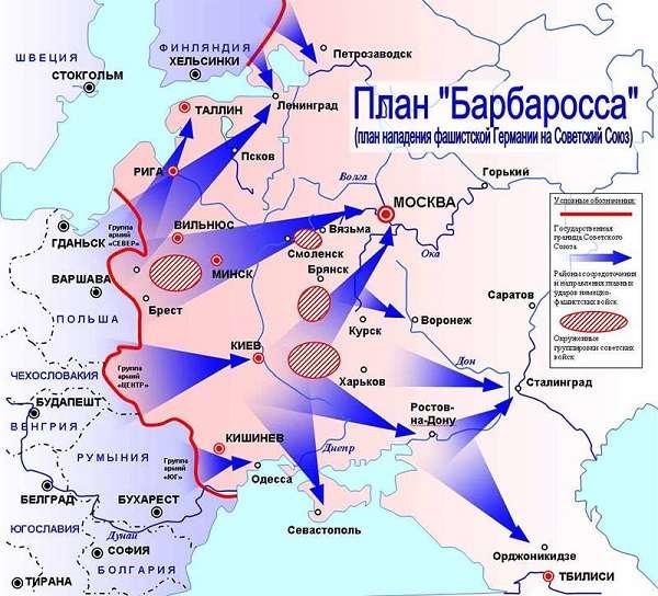 План Барбаросса кратко