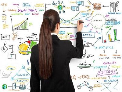 сфера маркетинга