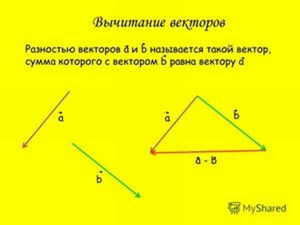 Как вычитать векторы - задачи и решения