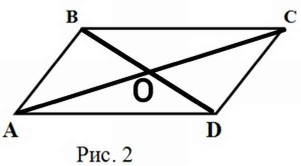 Диагонали и углы параллелограмма