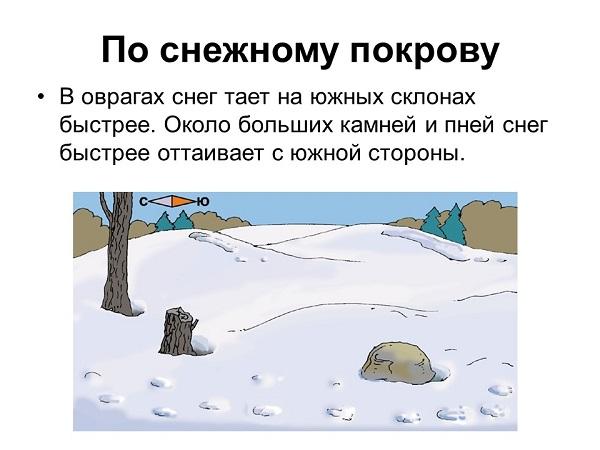 Ориентирование по снежному покрову