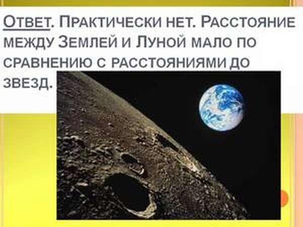 Спутник нашей планеты Луна