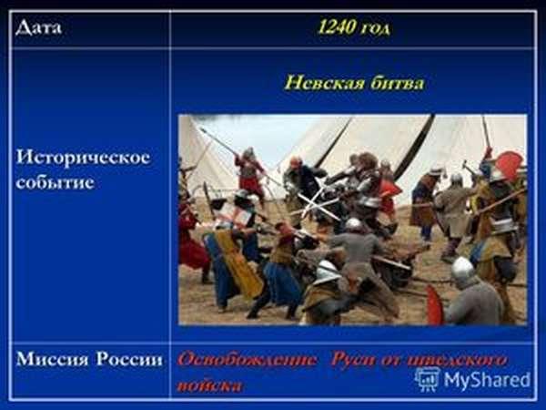 Невская битва в 1240 году