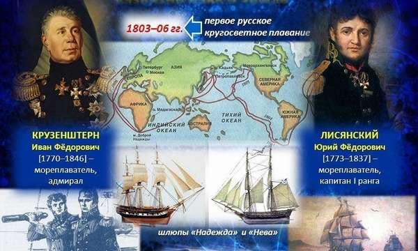 великие мореплаватели
