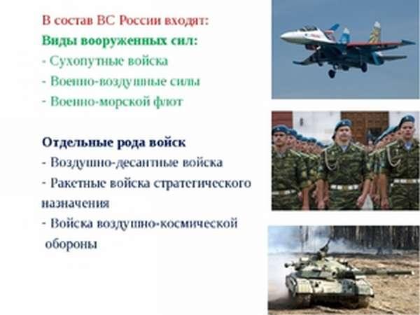 Структура Вооруженных Сил