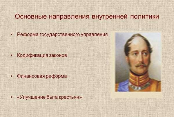 Внутренней политики Николая 1