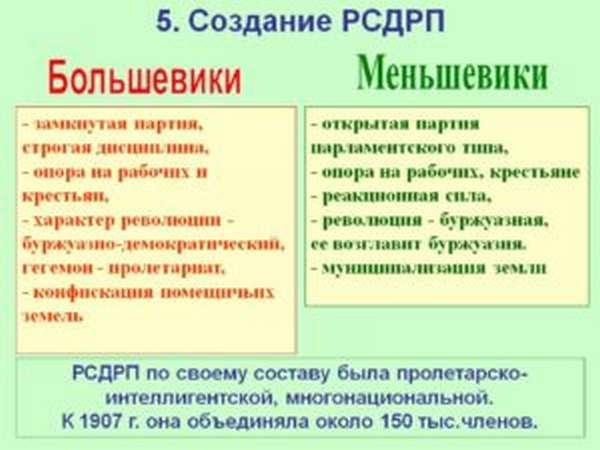 история большевиков