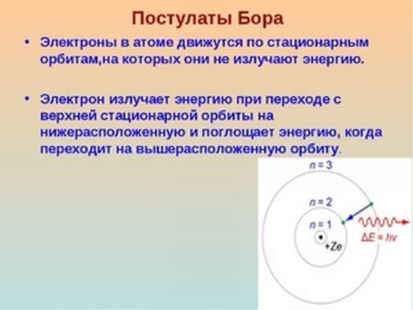 Формула второй постулат Бора