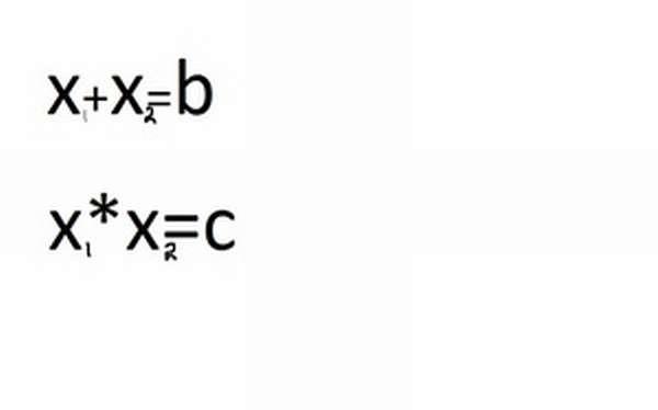 Доказательство теоремы Виета