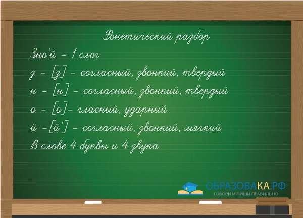 Пример фонетического разбора слова зной