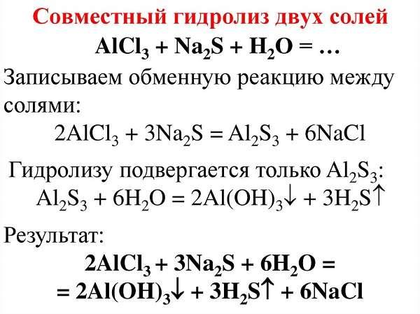 Гидролиз солей какие соли подвергаются и почему, как решать уравнения