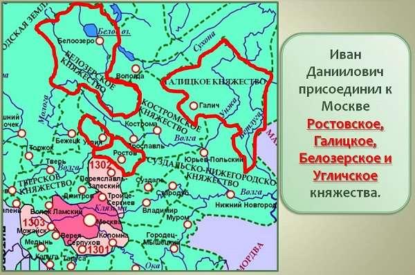 Иван Калита внутренняя и внешняя политика, краткая биография
