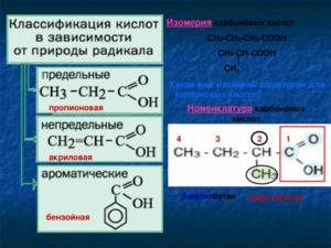 Свойства карбоновых кислот
