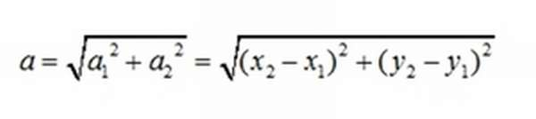 Модуль вектора на плоскости
